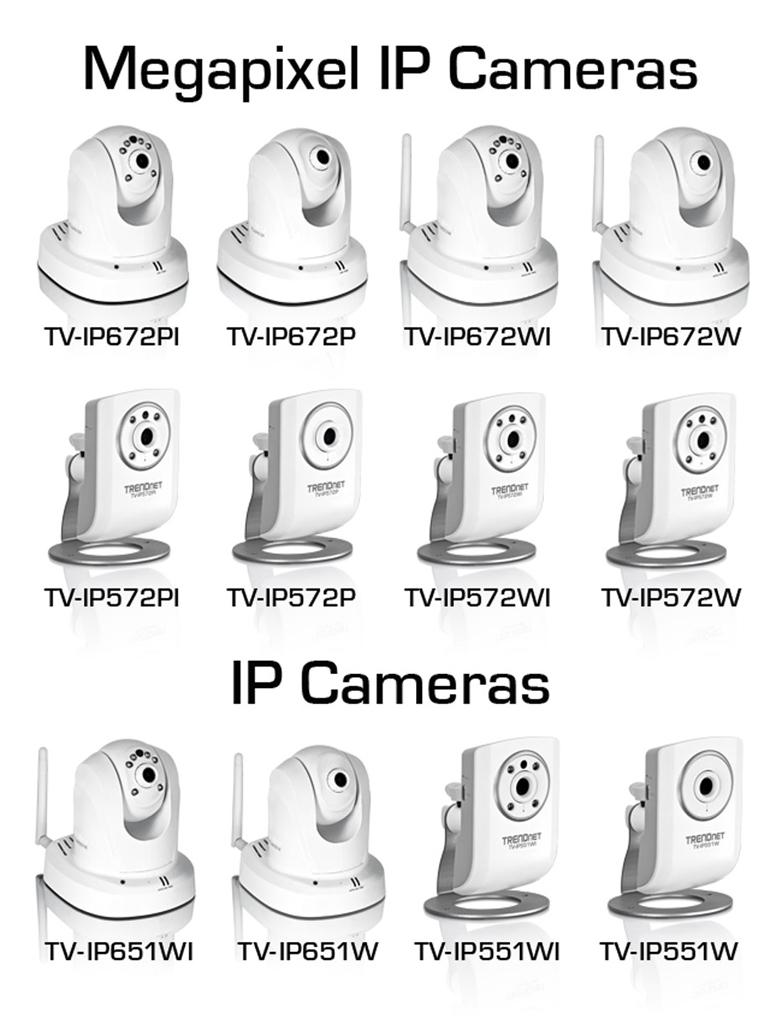 trendnet added to his catalog a dozen new ip cameras