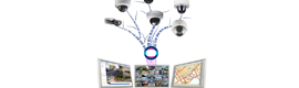 IndigoVision的版本介绍 5 SMS4软件和网关相机
