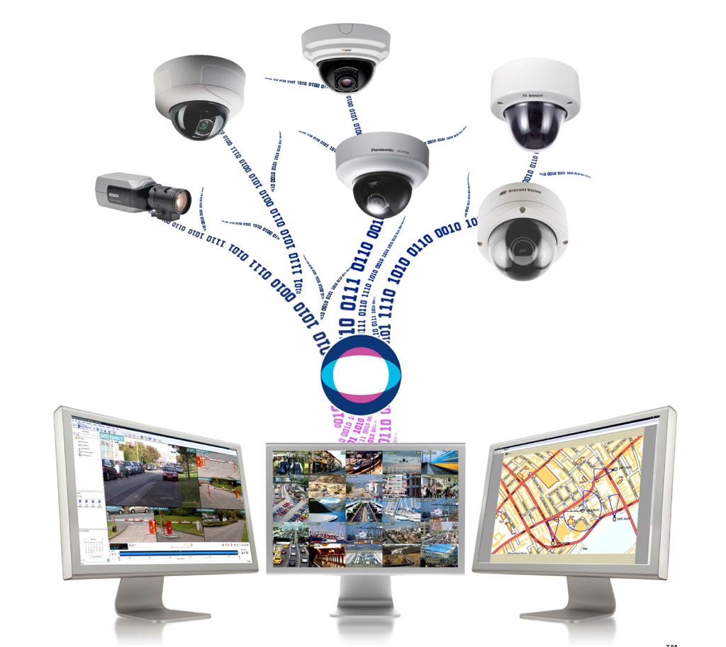 IndigoVision introduces the version 5 SMS4 software and Camera Gateway - Digital Security Magazine