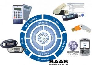 Westcon y Data Vasco Security