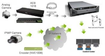 Alava Ingenieros Arquitectura NV