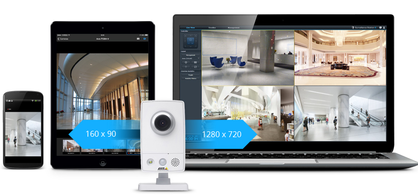The IP cameras JVC HD compatible with Synology servers and
