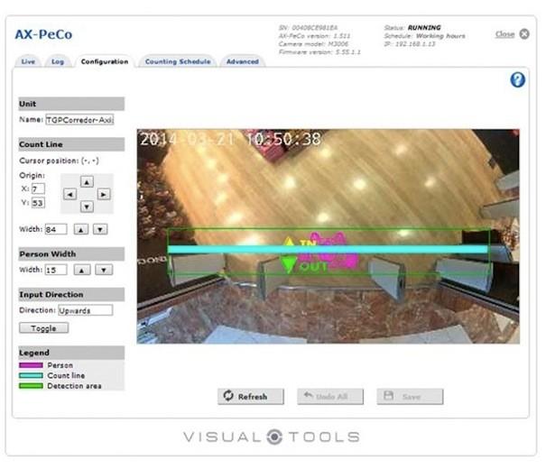 Visual Tools AX-Peco camaras Axis