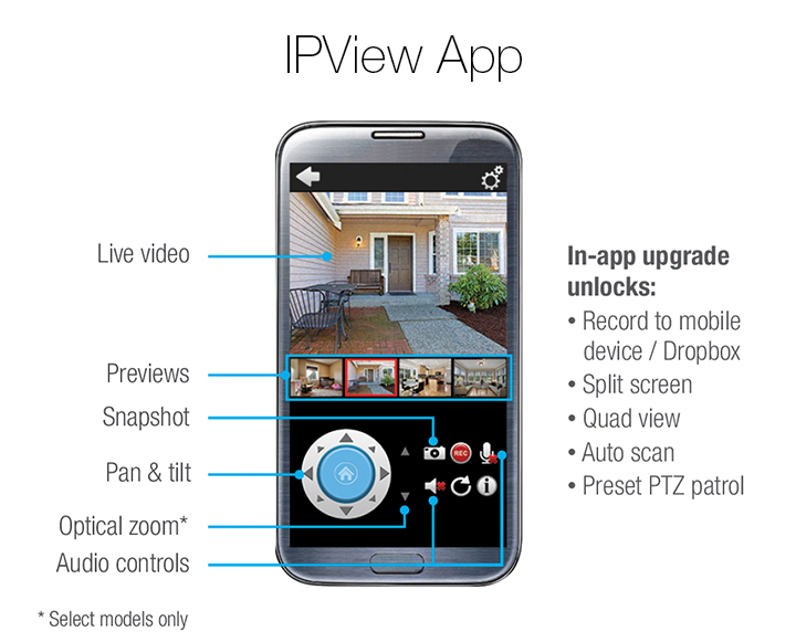 TRENDnet IPView: app for easy configuration and management