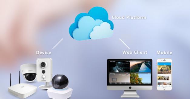 Software zur Überwachung der iPhone-Aktivität