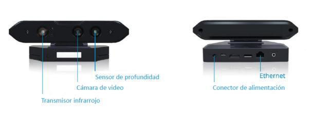 Aryan Eocotex count 3D for video surveillance
