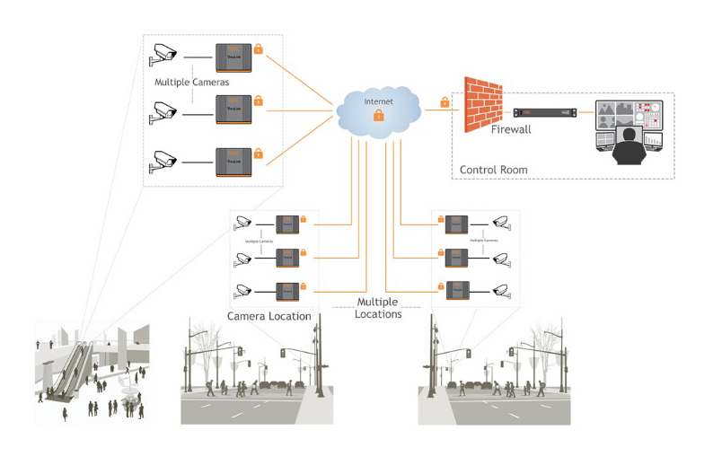 Bunker security markets in Europe and Africa KBC Networks