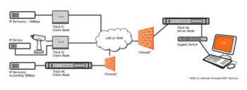 KBC networks thrulink prodextec bunker seguridad