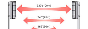 Takex TXF-125E: barrera infrarroja con cuatro distancias de protección