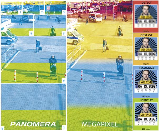 Panomera Effekt Pixel EN